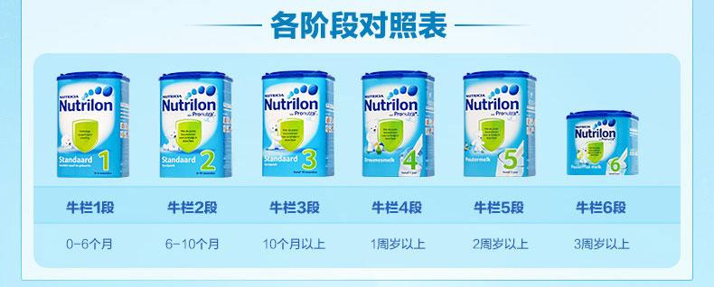 Nutrion-牛栏奶粉6段-400G详情页1_06.jpg